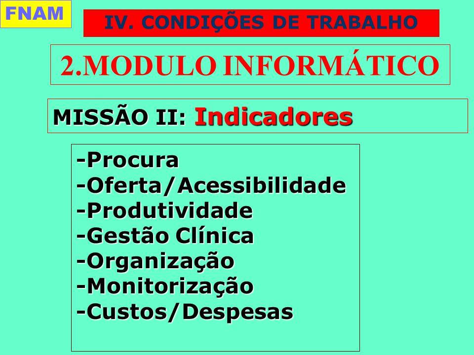 2.MODULO INFORMÁTICO MISSÃO II: Indicadores -Procura-Oferta/Acessibilidade-Produtividade -Gestão Clínica -Organização-Monitorização-Custos/Despesas FNAM IV.