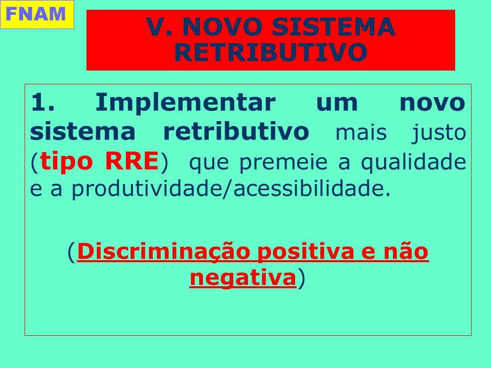 1. Implementar um novo sistema retributivo mais justo ( tipo RRE ) que premeie a qualidade e a produtividade/acessibilidade. (Discriminação positiva e