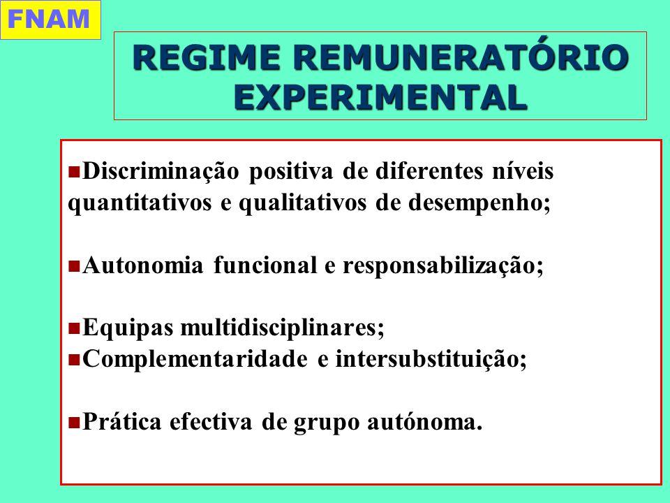 REGIME REMUNERATÓRIO EXPERIMENTAL Discriminação positiva de diferentes níveis quantitativos e qualitativos de desempenho; Autonomia funcional e responsabilização; Equipas multidisciplinares; Complementaridade e intersubstituição; Prática efectiva de grupo autónoma.