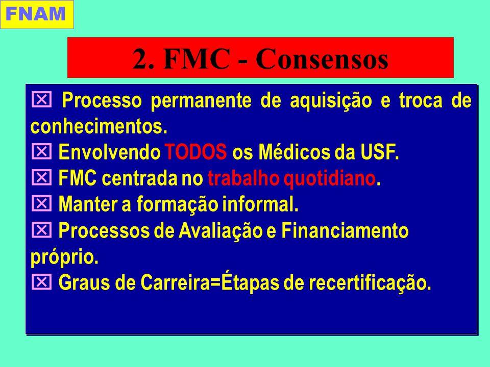 2. FMC - Consensos  Processo permanente de aquisição e troca de conhecimentos.