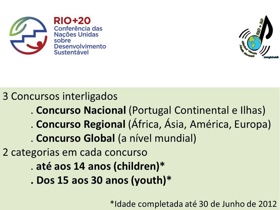 3 Concursos interligados. Concurso Nacional (Portugal Continental e Ilhas).