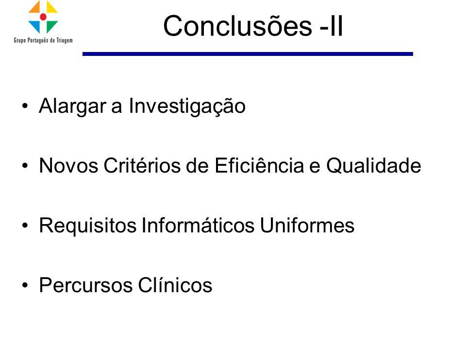 Conclusões -II Alargar a Investigação Novos Critérios de Eficiência e Qualidade Requisitos Informáticos Uniformes Percursos Clínicos