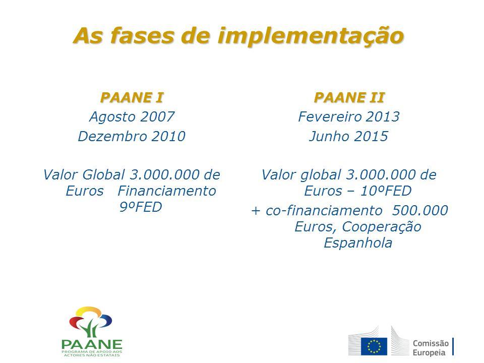 As fases de implementação PAANE I Agosto 2007 Dezembro 2010 Valor Global 3.000.000 de Euros Financiamento 9ºFED PAANE II Fevereiro 2013 Junho 2015 Valor global 3.000.000 de Euros – 10ºFED + co-financiamento 500.000 Euros, Cooperação Espanhola