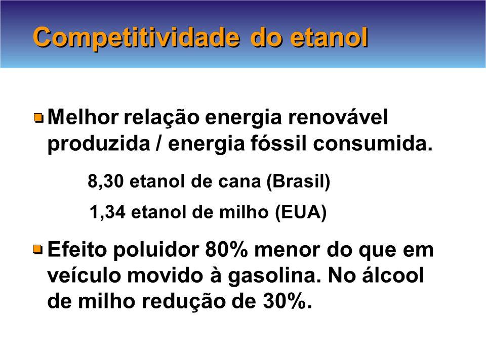 Melhor relação energia renovável produzida / energia fóssil consumida.