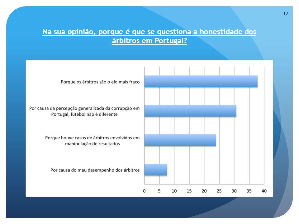 Na sua opinião, porque é que se questiona a honestidade dos árbitros em Portugal 12