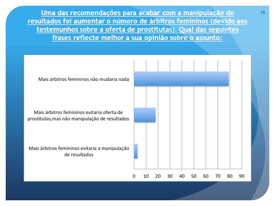 Uma das recomendações para acabar com a manipulação de resultados foi aumentar o número de árbitros femininos (devido aos testemunhos sobre a oferta de prostitutas).