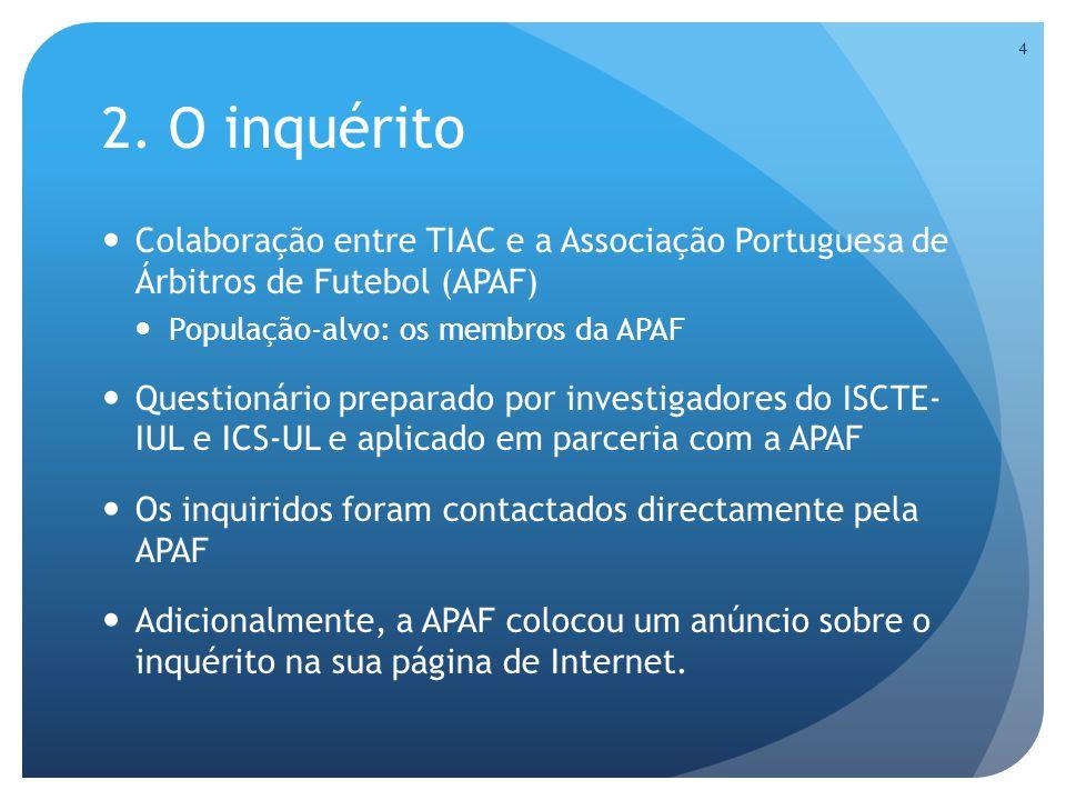 2. O inquérito Colaboração entre TIAC e a Associação Portuguesa de Árbitros de Futebol (APAF) População-alvo: os membros da APAF Questionário preparad