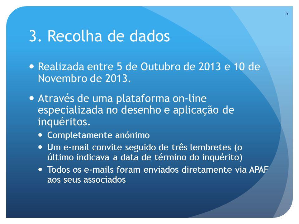 3. Recolha de dados Realizada entre 5 de Outubro de 2013 e 10 de Novembro de 2013.