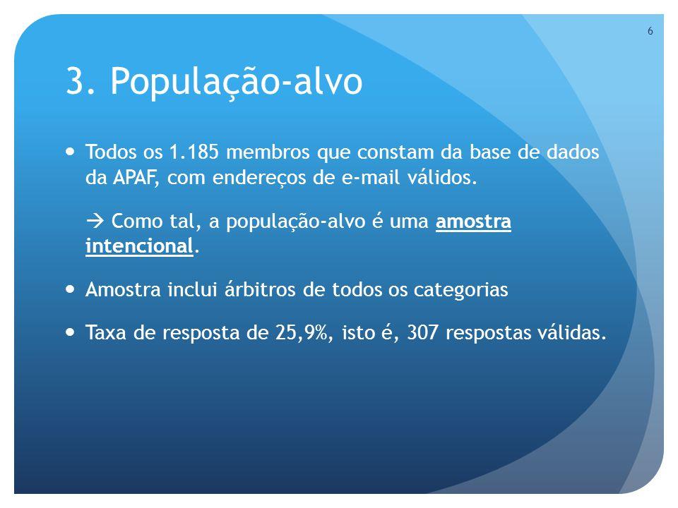 3. População-alvo Todos os 1.185 membros que constam da base de dados da APAF, com endereços de e-mail válidos.  Como tal, a população-alvo é uma amo