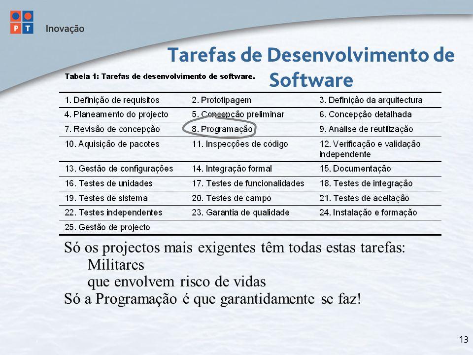 13 Tarefas de Desenvolvimento de Software Só os projectos mais exigentes têm todas estas tarefas: Militares que envolvem risco de vidas Só a Programaç