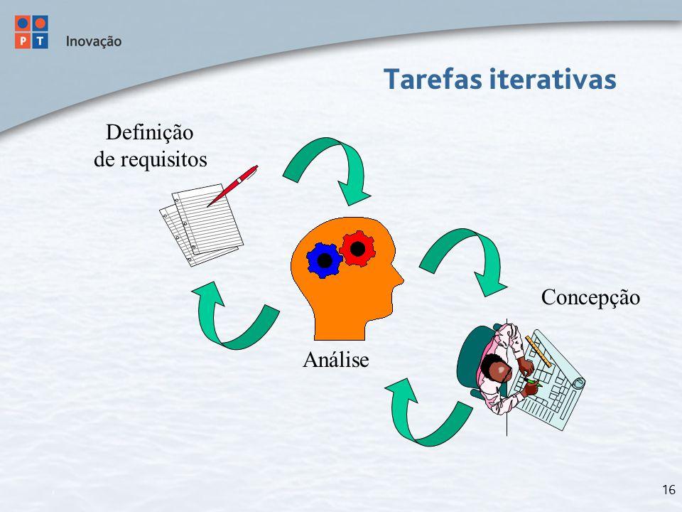 16 Tarefas iterativas Análise Definição de requisitos Concepção