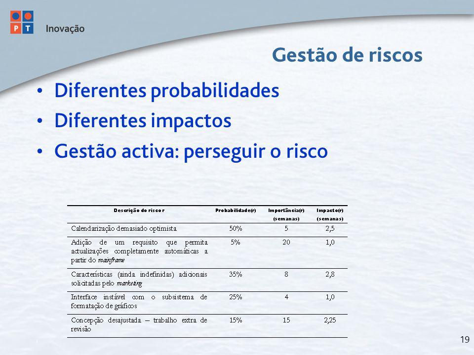 19 Gestão de riscos Diferentes probabilidades Diferentes impactos Gestão activa: perseguir o risco