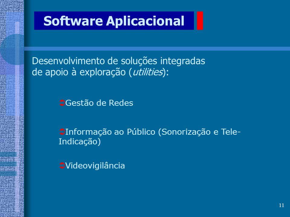 10 Investigação & Desenvolvimento I&D Management Estratégico Software Aplicacional Release e Homologação Equipamentos e Produtos