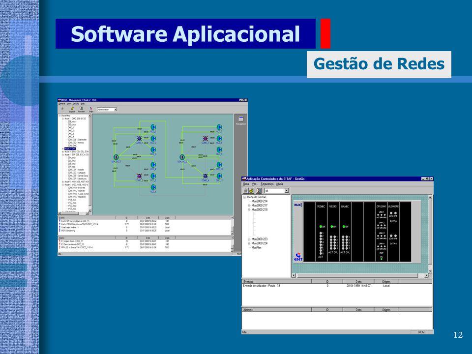 11 Software Aplicacional Desenvolvimento de soluções integradas de apoio à exploração (utilities):  Gestão de Redes  Informação ao Público (Sonoriza