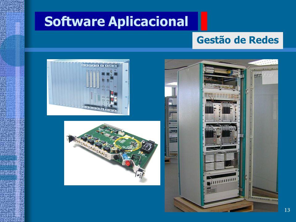 12 Software Aplicacional Gestão de Redes