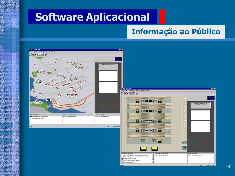 13 Software Aplicacional Gestão de Redes