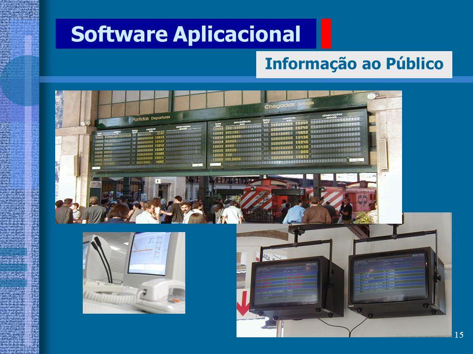 14 Software Aplicacional Informação ao Público
