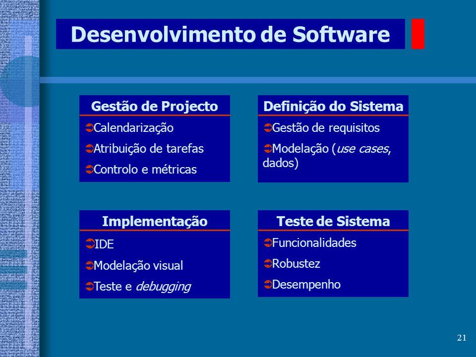 20 Factores de qualidade críticos  Correcção: capacidade do software efectuar as suas funções exactamente como definido nas suas especificações  Rob