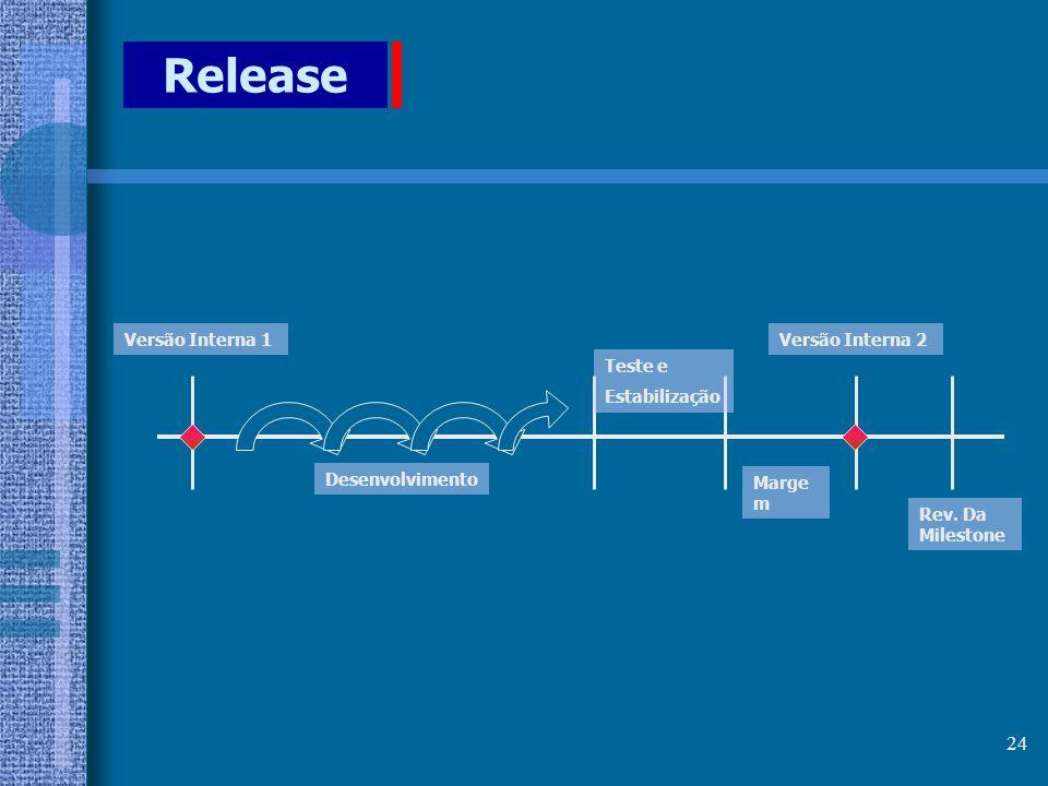 23 Ambiente de Desenvolvimento Servidor de desenvolvimento:  Repositório de software  Sistema de controlo de versões  Mecanismos de backup Consola de desenvolvimento:  IDE (Java, C++)  Cliente do sistema de controlo de versões LAN