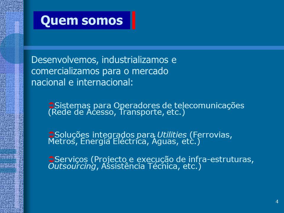3  Empresa integrada no Grupo EFACEC  Empresa formada em 1997  Resulta da associação de competências na área das telecomunicações (EFACEC, AITEC/INESC e IPE) Quem somos