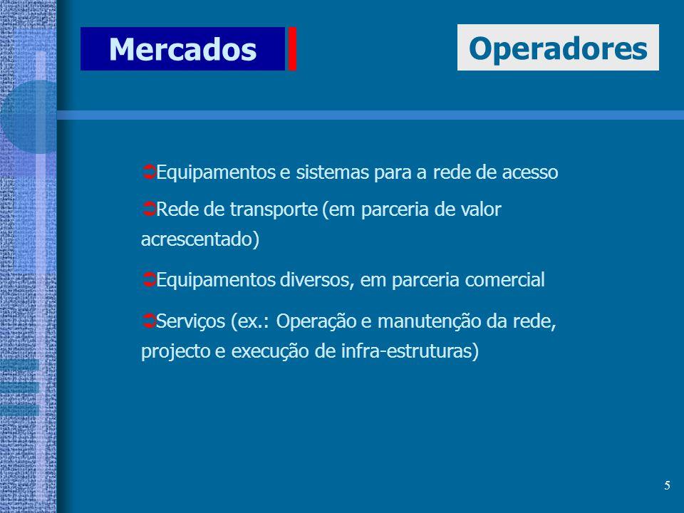 4 Desenvolvemos, industrializamos e comercializamos para o mercado nacional e internacional:  Sistemas para Operadores de telecomunicações (Rede de Acesso, Transporte, etc.)  Soluções integrados para Utilities (Ferrovias, Metros, Energia Eléctrica, Águas, etc.)  Serviços (Projecto e execução de infra-estruturas, Outsourcing, Assistência Técnica, etc.) Quem somos