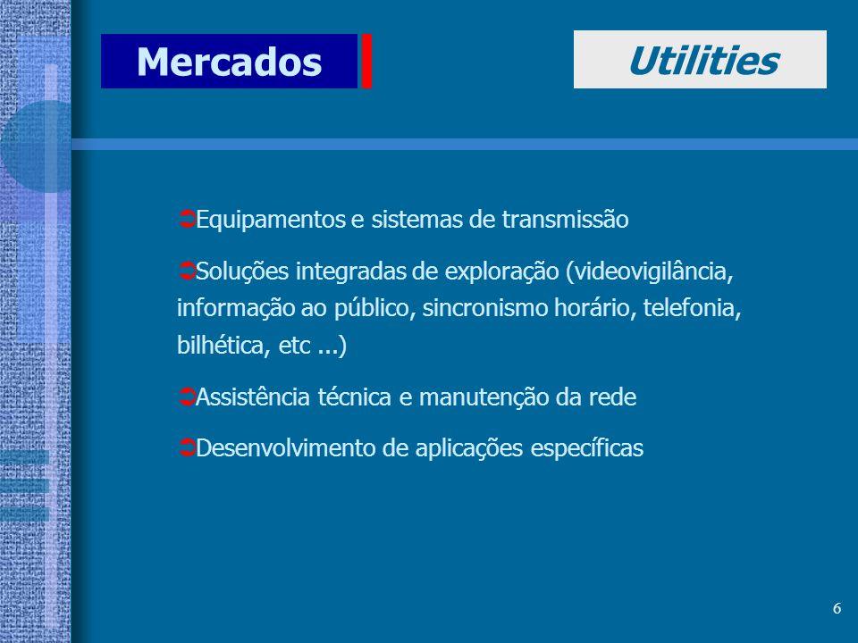 5  Equipamentos e sistemas para a rede de acesso  Rede de transporte (em parceria de valor acrescentado)  Equipamentos diversos, em parceria comercial  Serviços (ex.: Operação e manutenção da rede, projecto e execução de infra-estruturas) Operadores Mercados