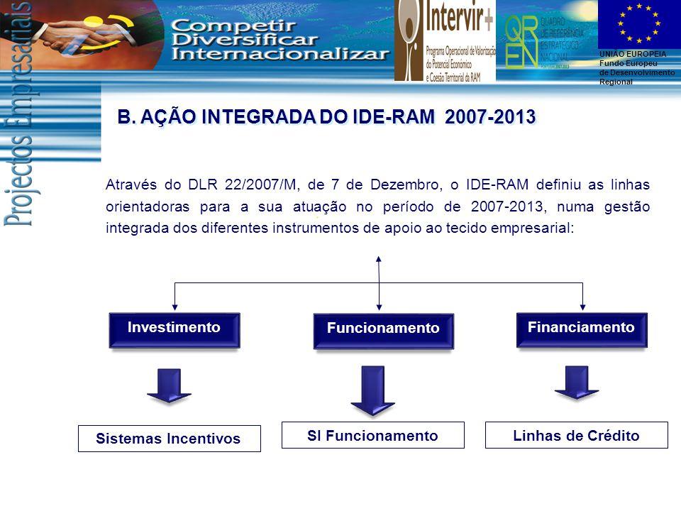 UNIÃO EUROPEIA Fundo Europeu de Desenvolvimento Regional Através do DLR 22/2007/M, de 7 de Dezembro, o IDE-RAM definiu as linhas orientadoras para a sua atuação no período de 2007-2013, numa gestão integrada dos diferentes instrumentos de apoio ao tecido empresarial: Investimento Funcionamento Financiamento SI Funcionamento Linhas de CréditoSistemas Incentivos B.