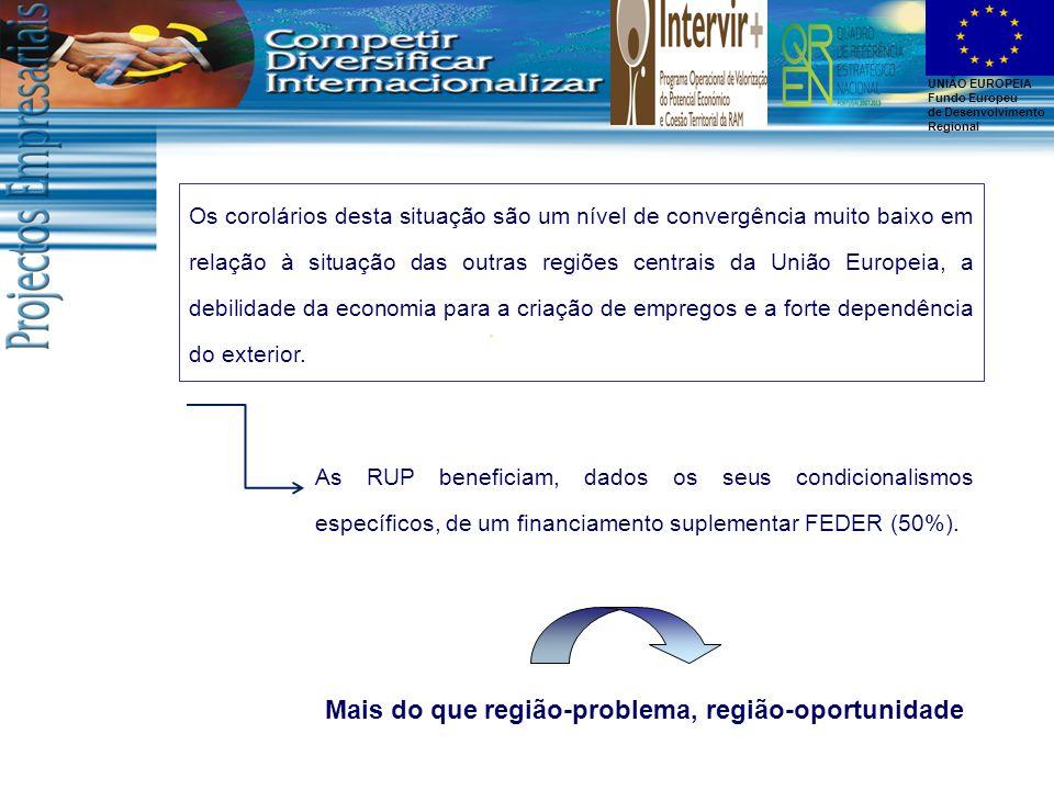 UNIÃO EUROPEIA Fundo Europeu de Desenvolvimento Regional  Comunicação da Comissão de 20/6/2012 As Regiões Ultraperiféricas da União Europeia: Parceria para um crescimento inteligente, sustentável e inclusivo. Cada RUP é especial e precisa encontrar um caminho próprio de desenvolvimento de acordo com as suas especificidades.