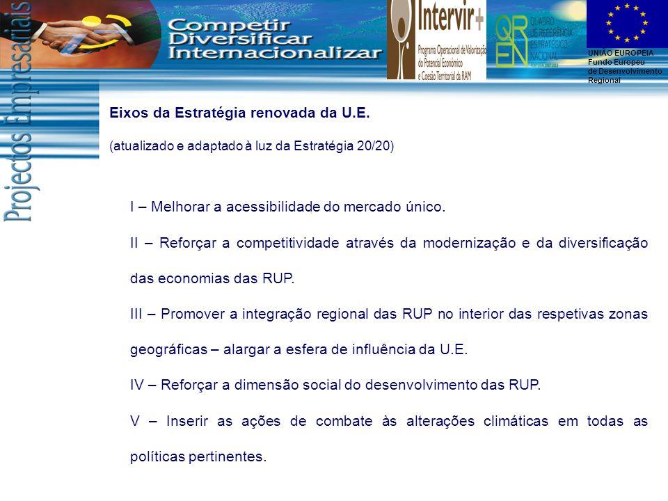 UNIÃO EUROPEIA Fundo Europeu de Desenvolvimento Regional Eixos da Estratégia renovada da U.E.