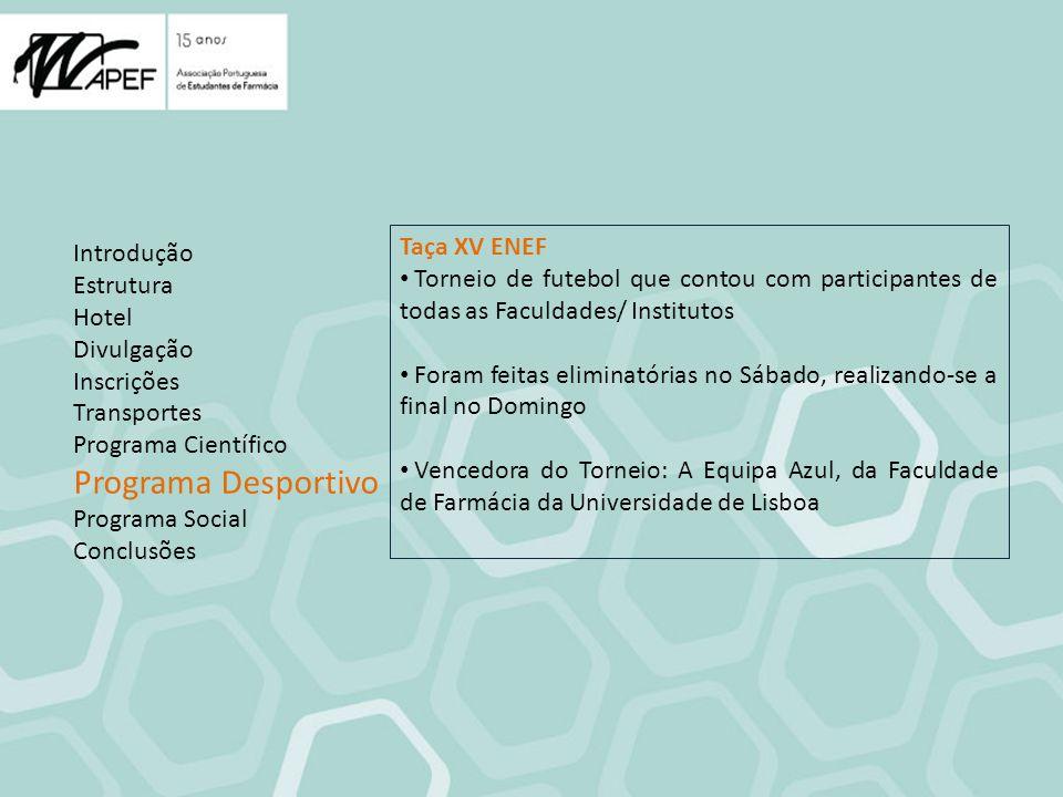 Introdução Estrutura Hotel Divulgação Inscrições Transportes Programa Científico Programa Desportivo Programa Social Conclusões Taça XV ENEF Torneio de futebol que contou com participantes de todas as Faculdades/ Institutos Foram feitas eliminatórias no Sábado, realizando-se a final no Domingo Vencedora do Torneio: A Equipa Azul, da Faculdade de Farmácia da Universidade de Lisboa