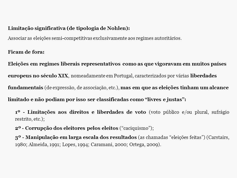 Limitação significativa (de tipologia de Nohlen): Associar as eleições semi-competitivas exclusivamente aos regimes autoritários. Ficam de fora: Eleiç