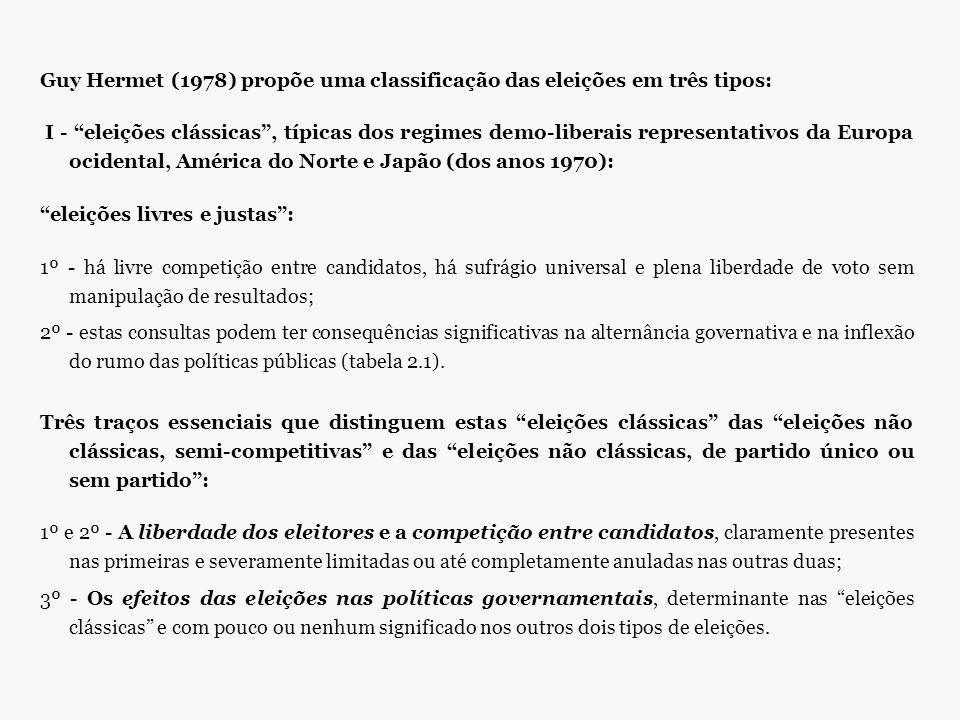 """Guy Hermet (1978) propõe uma classificação das eleições em três tipos: I - """"eleições clássicas"""", típicas dos regimes demo-liberais representativos da"""