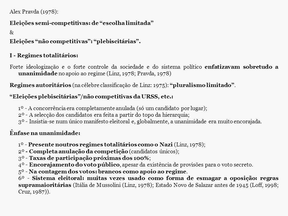"""Alex Pravda (1978): Eleições semi-competitivas: de """"escolha limitada"""" & Eleições """"não competitivas"""": """"plebiscitárias"""". I - Regimes totalitários: Forte"""