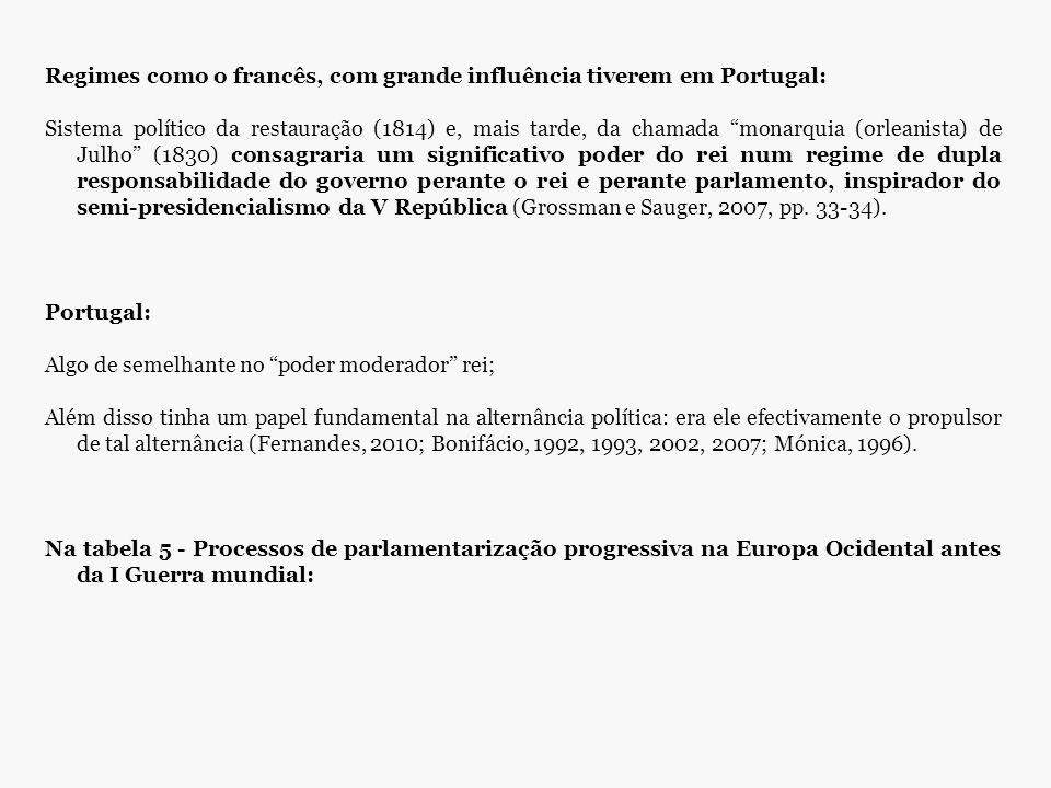 """Regimes como o francês, com grande influência tiverem em Portugal: Sistema político da restauração (1814) e, mais tarde, da chamada """"monarquia (orlean"""