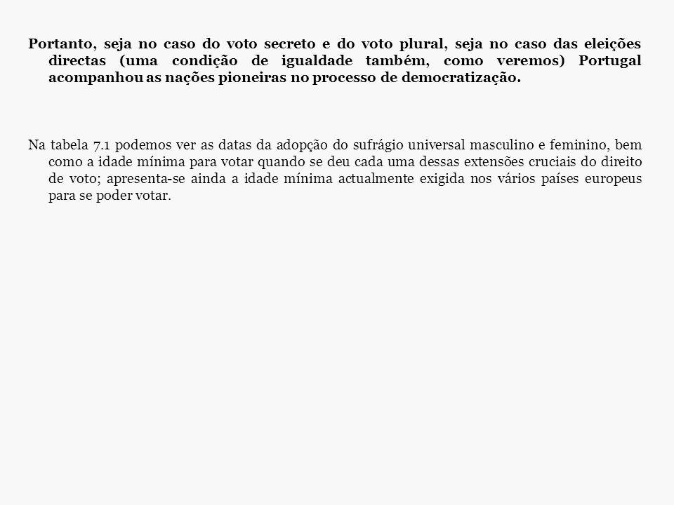 Portanto, seja no caso do voto secreto e do voto plural, seja no caso das eleições directas (uma condição de igualdade também, como veremos) Portugal