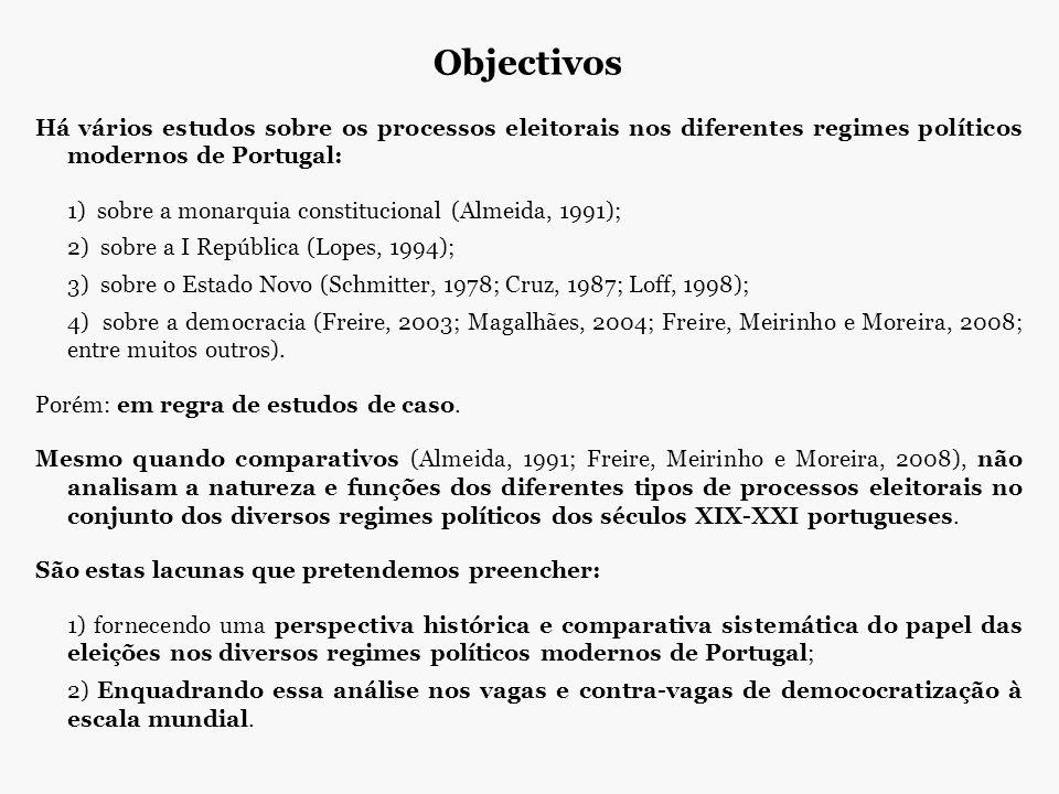 Objectivos Há vários estudos sobre os processos eleitorais nos diferentes regimes políticos modernos de Portugal: 1) sobre a monarquia constitucional