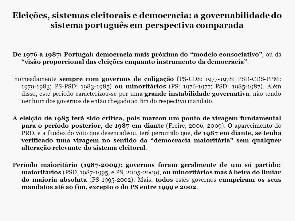 Eleições, sistemas eleitorais e democracia: a governabilidade do sistema português em perspectiva comparada De 1976 a 1987: Portugal: democracia mais