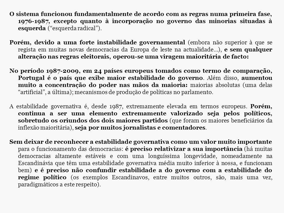 O sistema funcionou fundamentalmente de acordo com as regras numa primeira fase, 1976-1987, excepto quanto à incorporação no governo das minorias situ