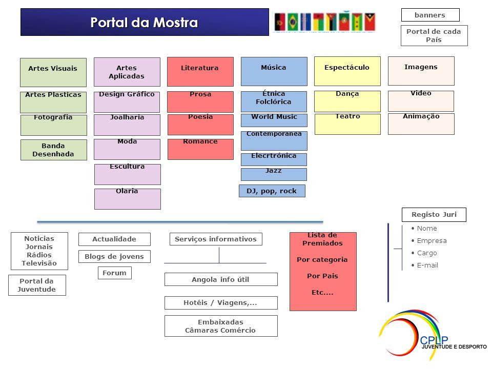 Angola info útil Noticias Jornais Rádios Televisão Forum Hotéis / Viagens,...