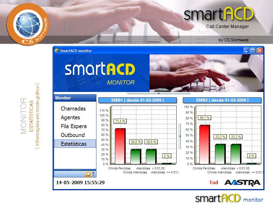 monitor MONITOR ESTATÍSTICAS ( informações em modo gráfico )