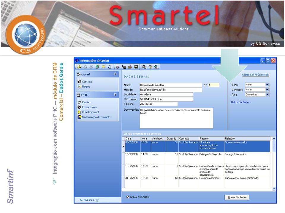  Integração com software PHC – módulo de CRM Comercial – Dados Gerais Smartinf