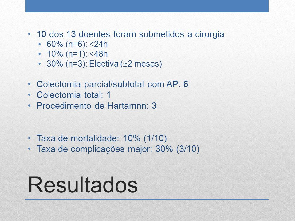Resultados 10 dos 13 doentes foram submetidos a cirurgia 60% (n=6): <24h 10% (n=1): <48h 30% (n=3): Electiva (  2 meses) Colectomia parcial/subtotal