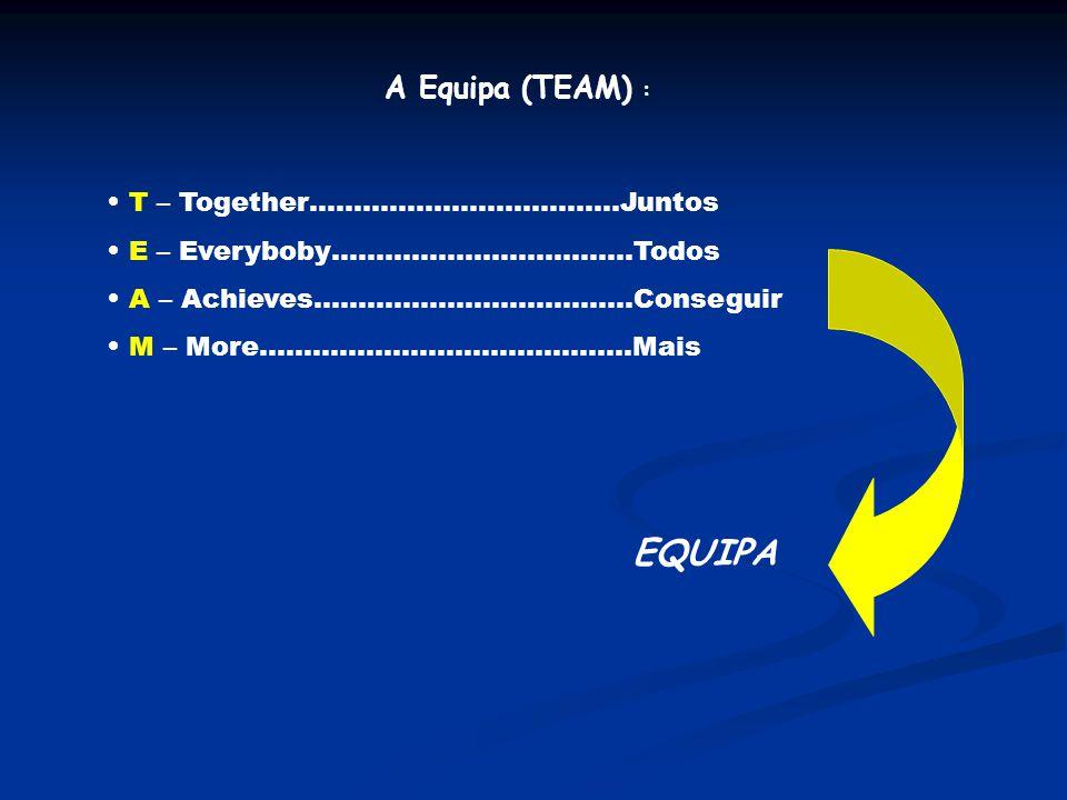A Equipa (TEAM) : T – Together……………………………..Juntos E – Everyboby…………………………….Todos A – Achieves………………………………Conseguir M – More……………………………………Mais EQUIPA