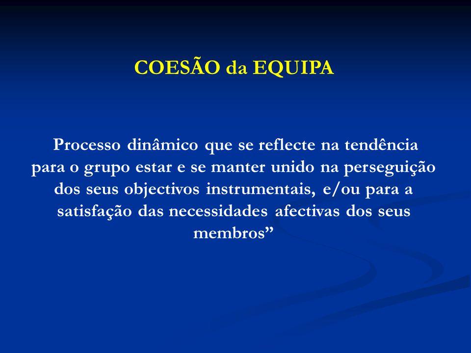 COESÃO da EQUIPA Processo dinâmico que se reflecte na tendência para o grupo estar e se manter unido na perseguição dos seus objectivos instrumentais,