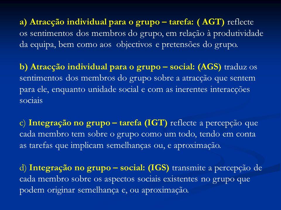 a) Atracção individual para o grupo – tarefa: ( AGT) reflecte os sentimentos dos membros do grupo, em relação à produtividade da equipa, bem como aos