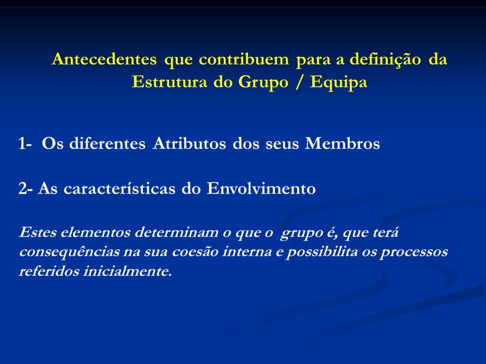Antecedentes que contribuem para a definição da Estrutura do Grupo / Equipa 1- Os diferentes Atributos dos seus Membros 2- As características do Envol
