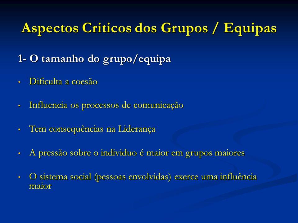 Aspectos Criticos dos Grupos / Equipas 1- O tamanho do grupo/equipa Dificulta a coesão Dificulta a coesão Influencia os processos de comunicação Influ