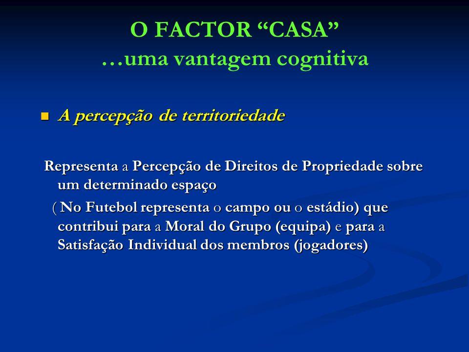 OS FACTORES da VANTAGEM de JOGAR em CASA Assistência - - Numero e Densidade (esta mais importante) dos Espectadores apoiantes da equipa da casa..