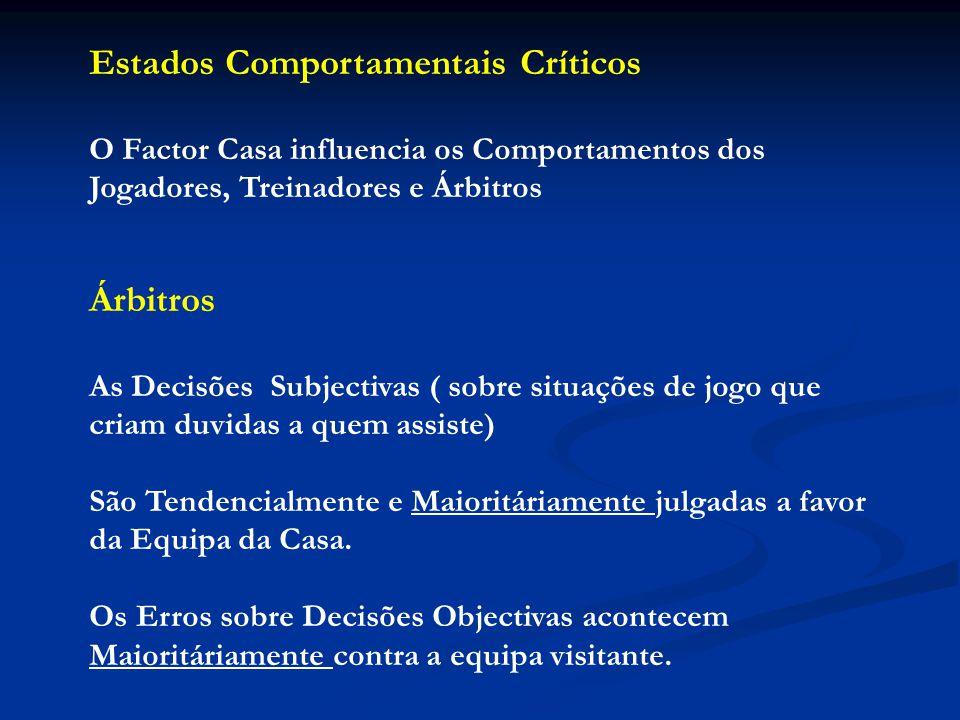 Treinadores A influência do Factor Casa verifica-se nas Opções Tácticas e Estratégicas com a utilização dominante de Sistemas de Jogo Defensivos por parte da Equipa Visitante.