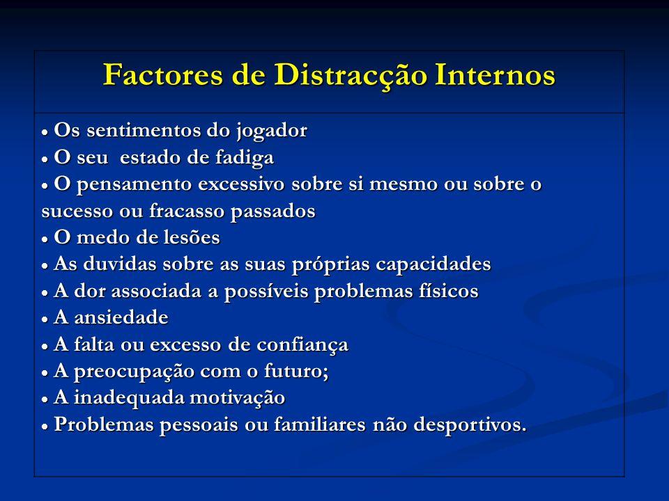 Factores de Distracção Externos  As atitudes da assistência ( o que dizem e fazem)  As intervenções verbais e movimentações dos adversários  As intervenções verbais e as movimentações dos colegas de equipa.